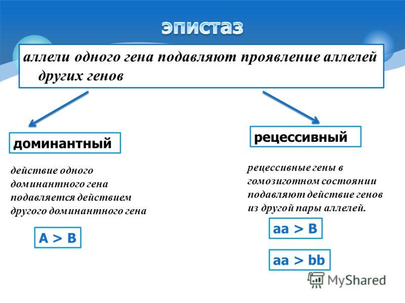 Официальный сайт дергачевской районной больницы