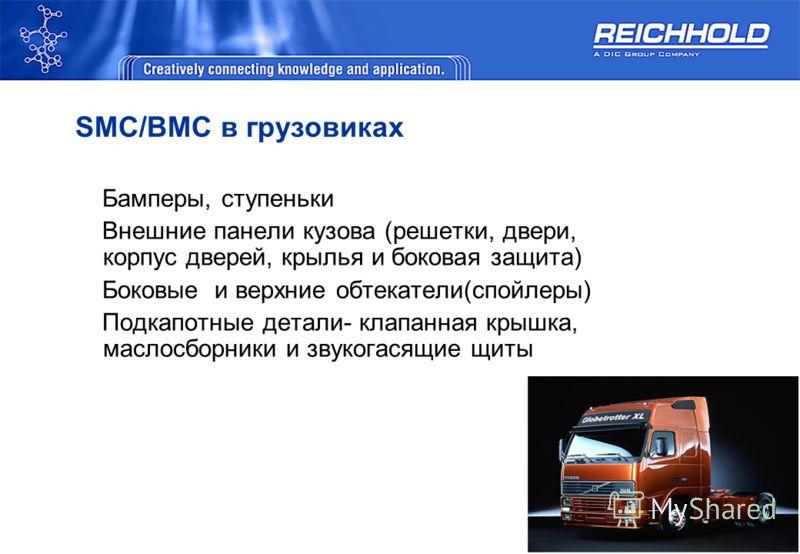 SMC/BMC в грузовиках Бамперы, ступеньки Внешние панели кузова (решетки, двери, корпус дверей, крылья и боковая защита) Боковые и верхние обтекатели(спойлеры) Подкапотные детали- клапанная крышка, маслосборники и звукогасящие щиты