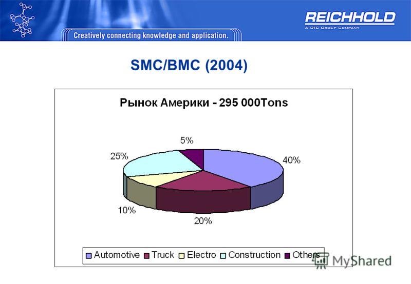 SMC/BMC (2004)