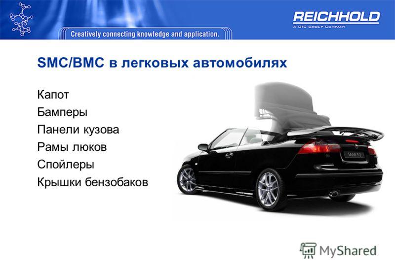 SMC/BMC в легковых автомобилях Капот Бамперы Панели кузова Рамы люков Спойлеры Крышки бензобаков
