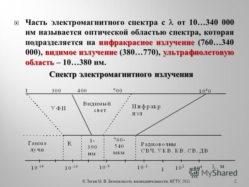 инфракрасное излучение видимое излучение ультрафиолетовую область Часть электромагнитного спектра с от 10…340 000 нм называется оптической областью спектра, которая подразделяется на инфракрасное излучение (760…340 000), видимое излучение (380…770),