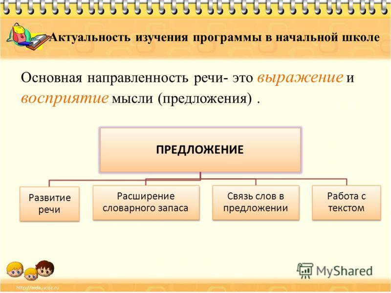 Актуальность изучения программы в начальной школе Основная направленность речи- это выражение и восприятие мысли (предложения).