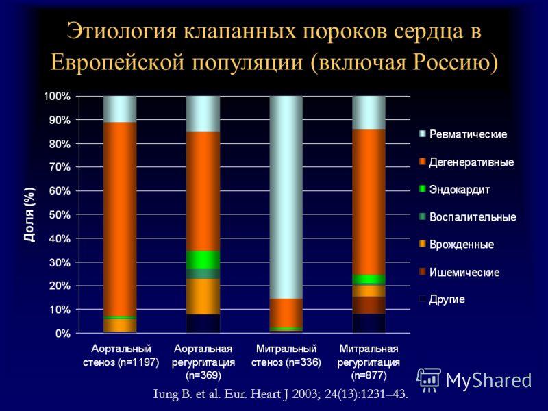 Этиология клапанных пороков сердца в Европейской популяции (включая Россию) Iung B. et al. Eur. Heart J 2003; 24(13):1231–43.