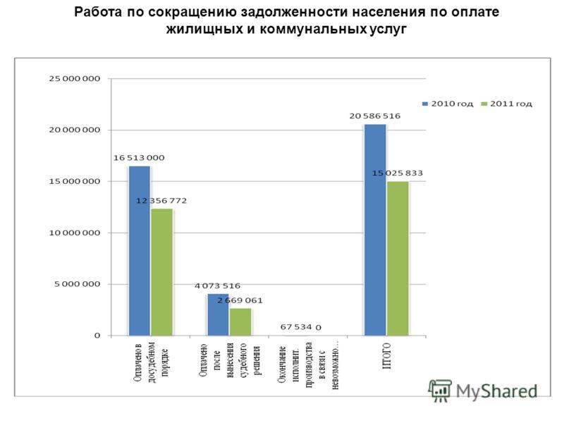 Работа по сокращению задолженности населения по оплате жилищных и коммунальных услуг