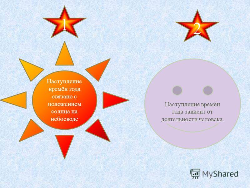Наступление времён года связано с положением солнца на небосводе 1 2 Наступление времён года зависит от деятельности человека.