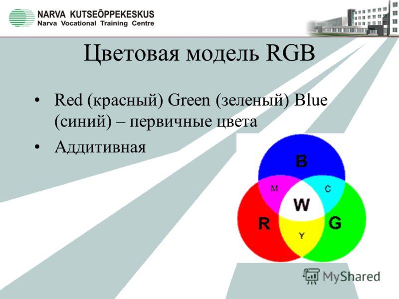 Цветовая модель RGB Red (красный) Green (зеленый) Blue (синий) – первичные цвета Аддитивная