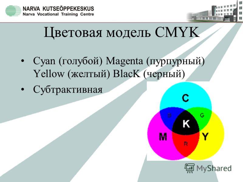 Цветовая модель CMYK Cyan (голубой) Magenta (пурпурный) Yellow (желтый) BlacK (черный) Субтрактивная