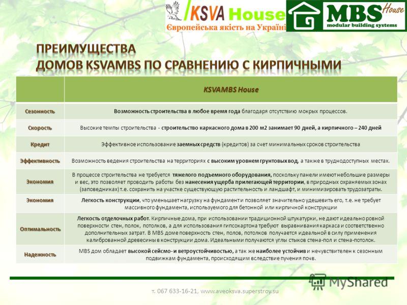 т. 067 633-16-21, www.aveoksva.superstroy.su KSVAMBS House СезонностьВозможность строительства в любое время года благодаря отсутствию мокрых процессов. СкоростьВысокие темпы строительства - строительство каркасного дома в 200 м2 занимает 90 дней, а