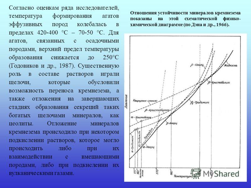 Отношения устойчивости минералов кремнезема показаны на этой схематической физико- химической диаграмме (по Дэна и др., 1966). Согласно оценкам ряда исследователей, температура формирования агатов эффузивных пород колебалась в пределах 420-400 °С – 7