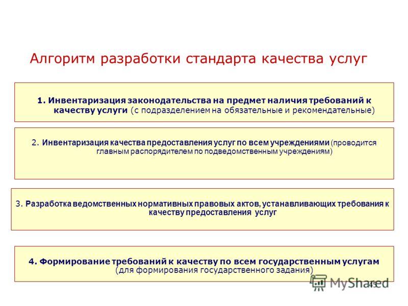 Инструкция По Учету И Хранению Музейных Ценностей Находящихся В Государственных Музеях Ссср