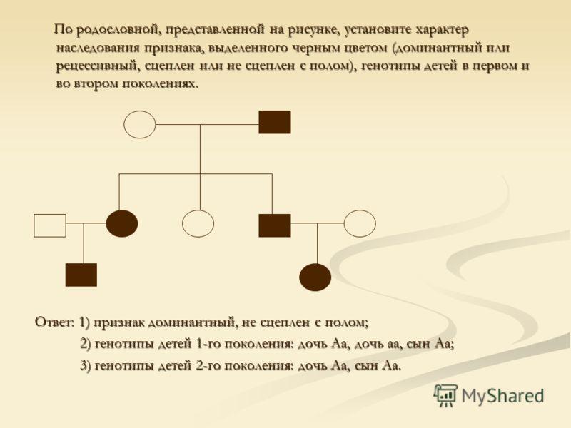 По родословной, представленной на рисунке, установите характер наследования признака, выделенного черным цветом (доминантный или рецессивный, сцеплен или не сцеплен с полом), генотипы детей в первом и во втором поколениях. По родословной, представлен