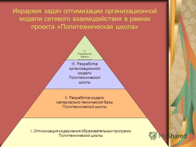 Задачи проекта: 2. Оптимизация организационной модели сетевого взаимодействия в рамках проекта «Политехническая школа Новосибирской области», в том числе 2.1. Оптимизация содержания и сопряжение образовательных программ Политехнической школы; 2.2. Ра