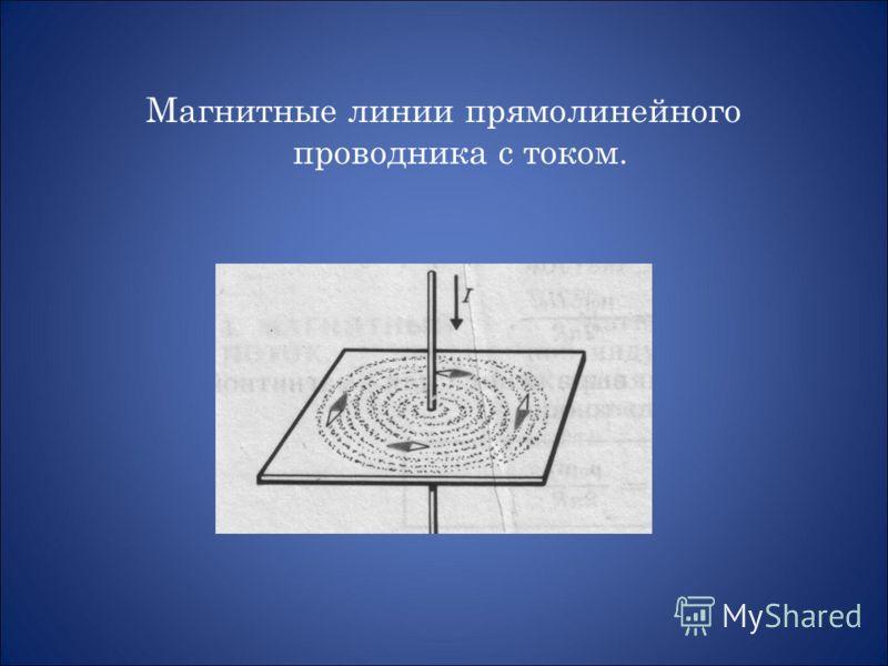 Магнитное поле катушки и постоянного магнита Катушка с током, как и магнитная стрелка имеет 2 полюса – северный и южный. Магнитное действие катушки тем сильнее, чем больше витков в ней. При увеличении силы тока магнитное поле катушки усиливается.