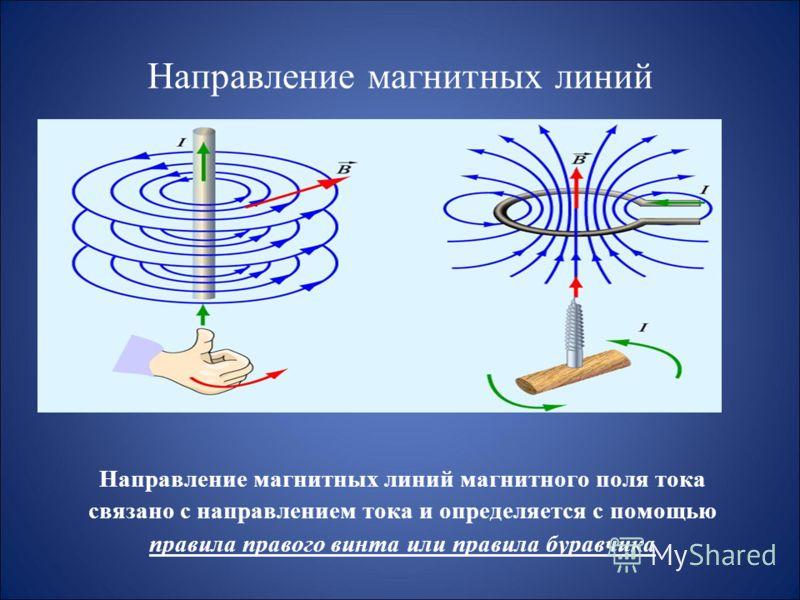 Определение направления магнитной линии Способы определения направления магнитной линии При помощи магнитной стрелки По правилу буравчика По правилу правой руки