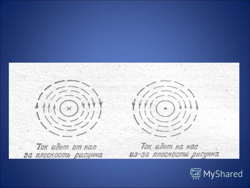 Определить направление тока по известному направлению магнитных линий.