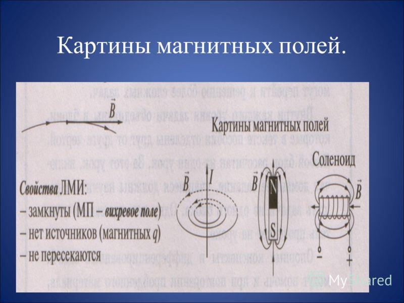 Магнитное поле. Неоднородное Однородное Магнитные линии искривлены их густота меняется от точки к точке. Магнитные линии параллельны друг другу и расположены с одинаковой густотой ( например, внутри постоянного магнита).