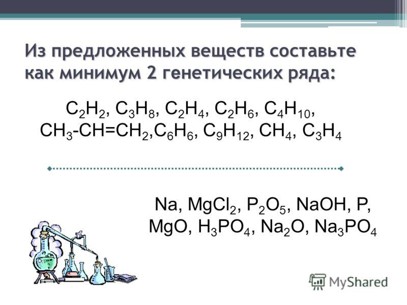 Из предложенных веществ составьте как минимум 2 г е нетических ряда: С 2 Н 2, С 3 Н 8, С 2 Н 4, С 2 Н 6, С 4 Н 10, СН 3 -СН=СН 2,С 6 Н 6, С 9 Н 12, СН 4, С 3 Н 4 Na, MgCl 2, P 2 O 5, NaOH, P, MgO, H 3 PO 4, Na 2 O, Na 3 PO 4