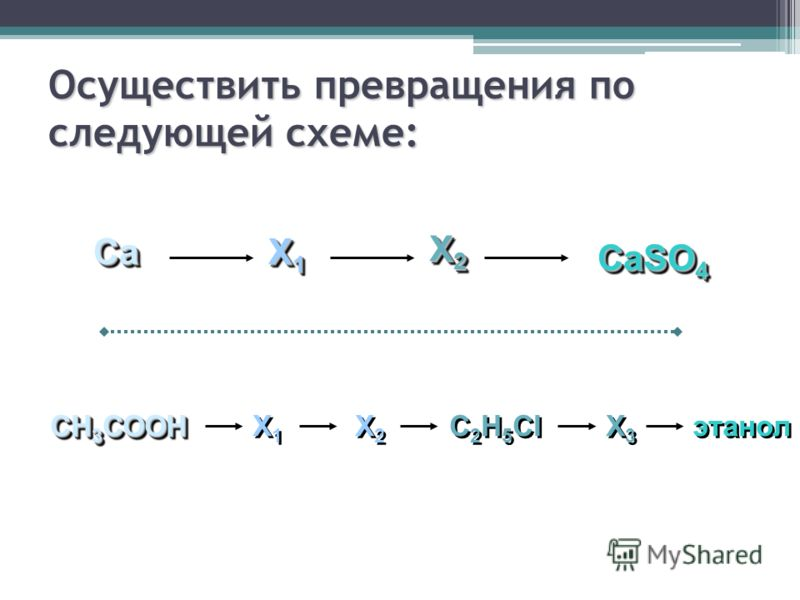 Осуществить превращения по следующей схеме: CaCa X1X1X1X1 X1X1X1X1 X2X2X2X2 X2X2X2X2 CaSO 4 СН 3 СООН СН 3 СООН X 1 Х 2 C 2 H 5 CI X 3 этанол