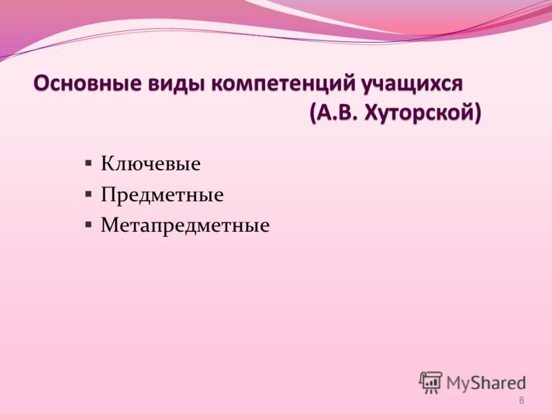 Ключевые Предметные Метапредметные Основные виды компетенций учащихся (А.В. Хуторской) 8