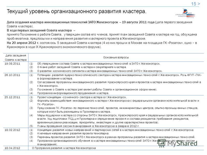 15 > Текущий уровень организационного развития кластера. Дата создания кластера инновационных технологий ЗАТО Железногорск -- 19 августа 2011 года (дата первого заседания Совета кластера). В ходе первых заседаний Совета кластера -- принято Положение