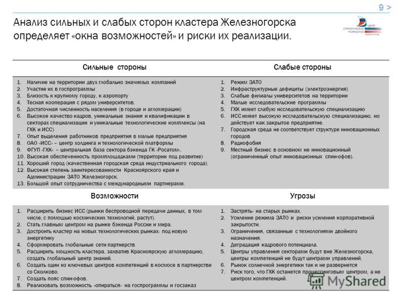 Анализ сильных и слабых сторон кластера Железногорска определяет «окна возможностей» и риски их реализации. Сильные стороныСлабые стороны 1.Наличие на территории двух глобально значимых компаний 2.Участие их в госпрограммы 3.Близость к крупному город