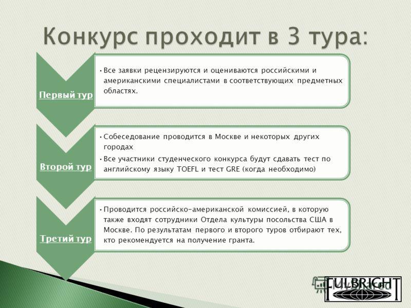 Первый тур Все заявки рецензируются и оцениваются российскими и американскими специалистами в соответствующих предметных областях. Второй тур Собеседование проводится в Москве и некоторых других городах Все участники студенческого конкурса будут сдав