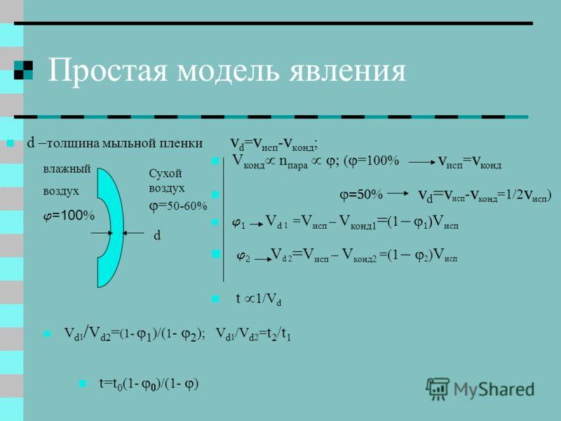 Простая модель явления d – толщина мыльной пленки v d = v исп - v конд ; влажный воздух =100 % d Сухой воздух = 50-60% V конд n пара ( = 100% v исп = v конд % v d =v исп - v конд =1/2 v исп ) V d 1 = V исп – V конд1 = (1 – V исп V d 2 = V исп – V кон
