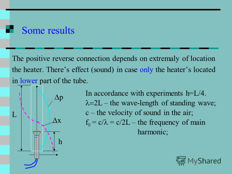Some results The positive reverse connection depends on extremaly of location the heater. Theres effect (sound) in case only the heaters located in lower part of the tube. h L p x In accordance with experiments h=L/4. L – the wave-length of standing