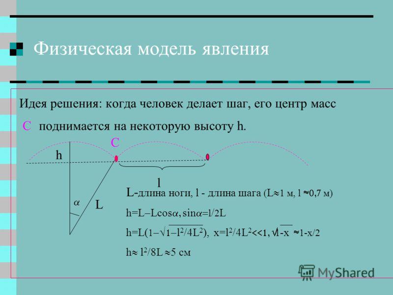 Физическая модель явления Идея решения: когда человек делает шаг, его центр масс C поднимается на некоторую высоту h. h L C l L- длина ноги, l - длина шага ( L 1 м, l м) h=L Lcos sin l / 2 L h=L( 1 l 2 /4L 2 ), x=l 2 /4L 2 1 -x 1-x/2 h l 2 /8L 5 см