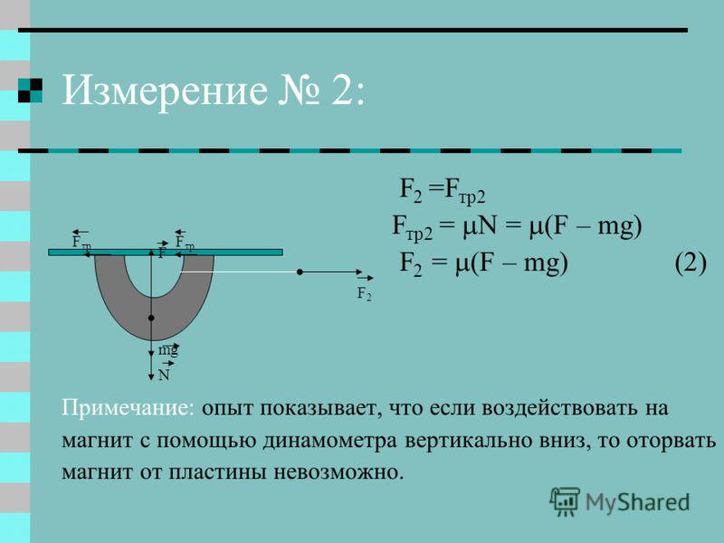 Измерение 2: F 2 =F тр2 F тр2 = N = (F – mg) F 2 = (F – mg) (2) Примечание: опыт показывает, что если воздействовать на магнит с помощью динамометра вертикально вниз, то оторвать магнит от пластины невозможно. mg N F2F2 F F тр
