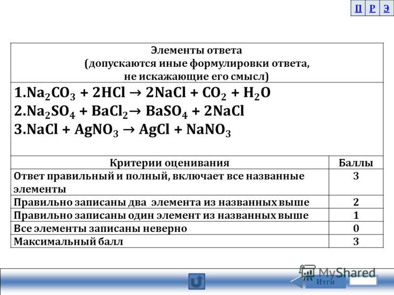 Итги ПРЭ Элементы ответа (допускаются иные формулировки ответа, не искажающие его смысл) 1.Na 2 CO 3 + 2HCl 2NaCl + CO 2 + H 2 O 2.Na 2 SO 4 + BaCl 2 BaSO 4 + 2NaCl 3.NaCl + AgNO 3 AgCl + NaNO 3 Критерии оцениванияБаллы Ответ правильный и полный, вкл