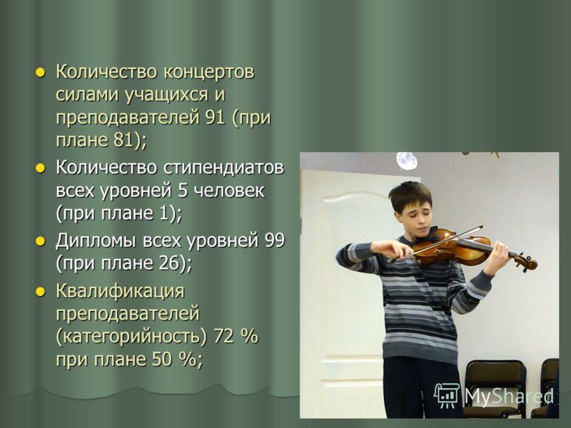 Количество концертов силами учащихся и преподавателей 91 (при плане 81); Количество концертов силами учащихся и преподавателей 91 (при плане 81); Количество стипендиатов всех уровней 5 человек (при плане 1); Количество стипендиатов всех уровней 5 чел