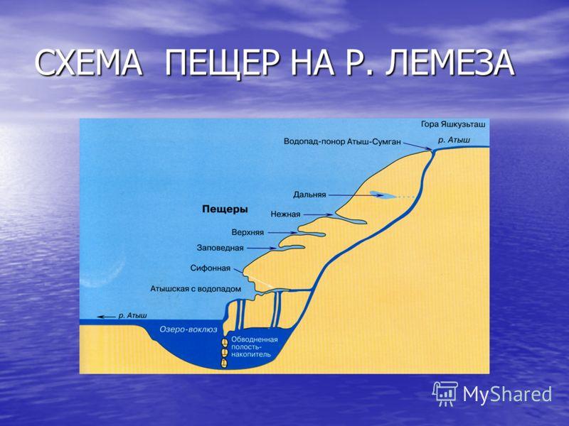 СХЕМА ПЕЩЕР НА Р. ЛЕМЕЗА