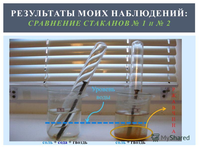 РЕЗУЛЬТАТЫ МОИХ НАБЛЮДЕНИЙ: СРАВНЕНИЕ СТАКАНОВ 1 И 2 Уровень воды РЖАВЧИНАРЖАВЧИНА соль + сода + гвоздьсоль + гвоздь
