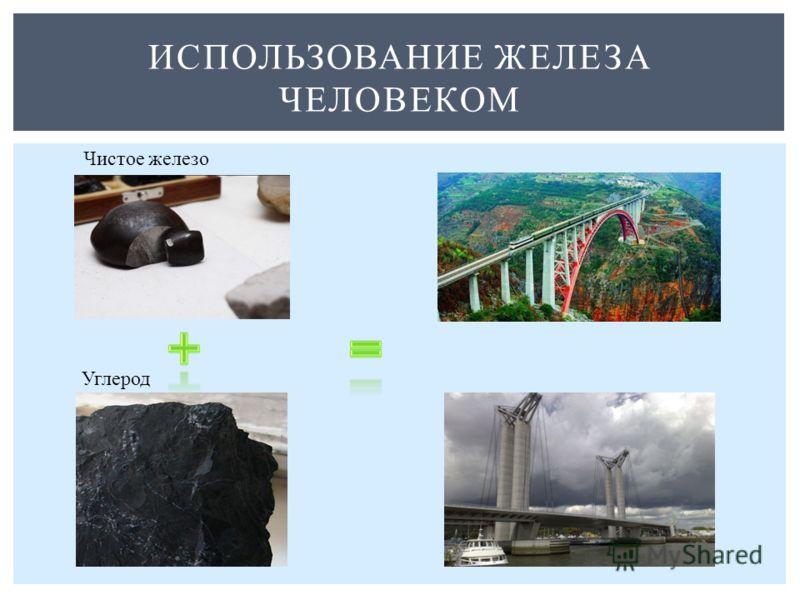 Чистое железо Углерод ИСПОЛЬЗОВАНИЕ ЖЕЛЕЗА ЧЕЛОВЕКОМ