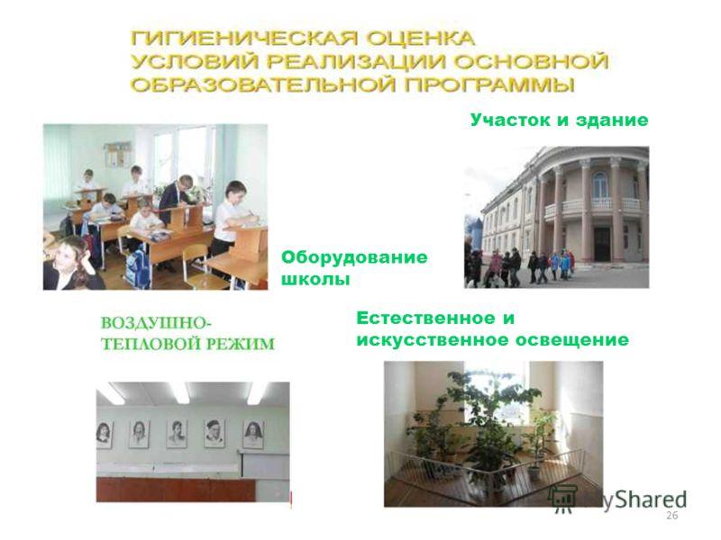 26 Участок и здание Естественное и искусственное освещение Оборудование школы