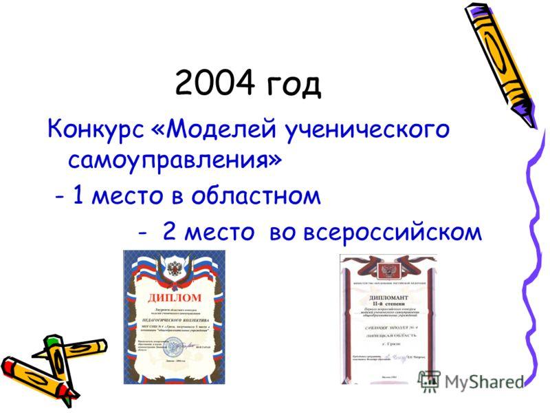 2004 год Конкурс «Моделей ученического самоуправления» - 1 место в областном - 2 место во всероссийском