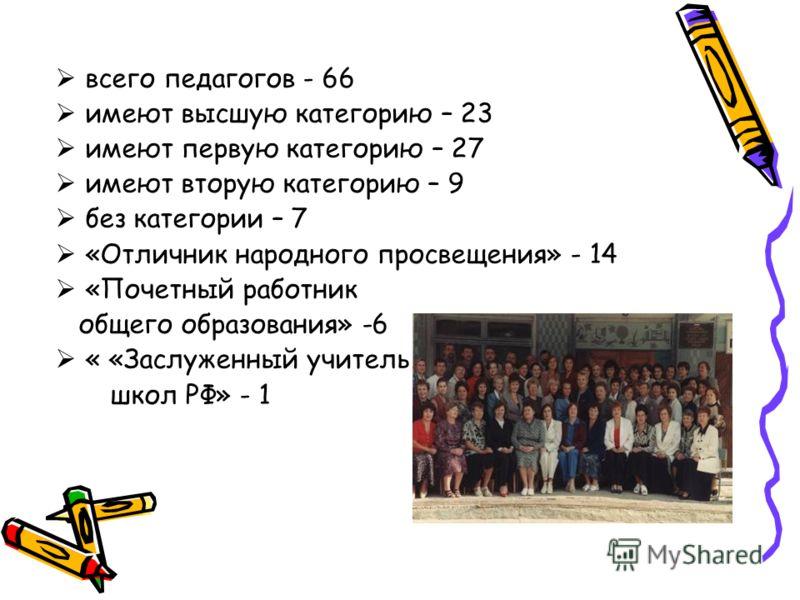 всего педагогов - 66 имеют высшую категорию – 23 имеют первую категорию – 27 имеют вторую категорию – 9 без категории – 7 «Отличник народного просвещения» - 14 «Почетный работник общего образования» -6 « «Заслуженный учитель школ РФ» - 1