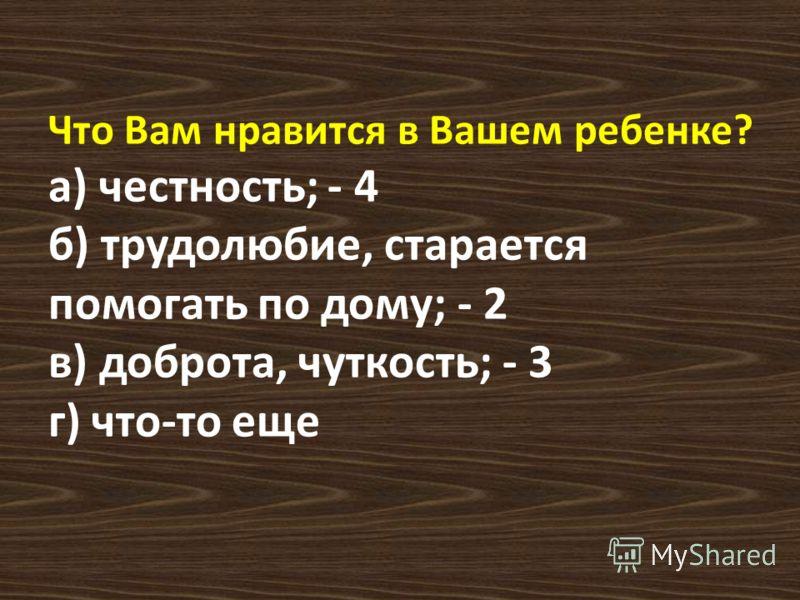 Что Вам нравится в Вашем ребенке? а) честность; - 4 б) трудолюбие, старается помогать по дому; - 2 в) доброта, чуткость; - 3 г) что-то еще