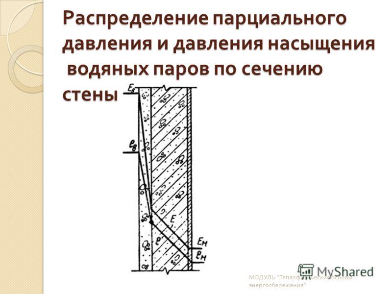 Распределение парциального давления и давления насыщения водяных паров по сечению стены МОДУЛЬ  Теплофизические основы энергосбережения