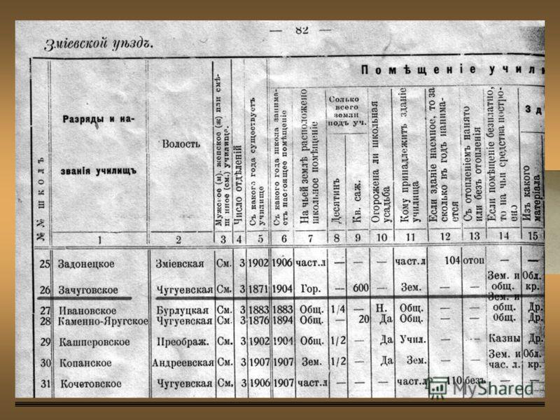 1871. Зачуговское земское училище для мальчиков Оттиск печати Николаевского училища