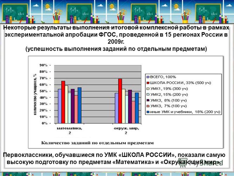 Некоторые результаты выполнения итоговой комплексной работы в рамках экспериментальной апробации ФГОС, проведенной в 15 регионах России в 2009г. (успешность выполнения заданий по отдельным предметам) Первоклассники, обучавшиеся по УМК «ШКОЛА РОССИИ»,