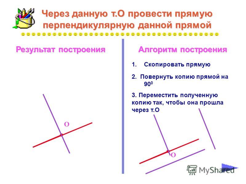 Через данную т.О провести прямую перпендикулярную данной прямой 2. Повернуть копию прямой на 90 0 1.Скопировать прямую 3. Переместить полученную копию так, чтобы она прошла через т.О О О Результат построения Алгоритм построения