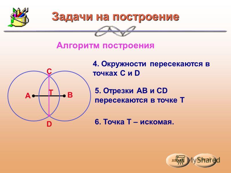 Алгоритм построения 4. Окружности пересекаются в точках С и D 5. Отрезки АВ и СD пересекаются в точке Т А В С D 6. Точка Т – искомая. Т Задачи на построение