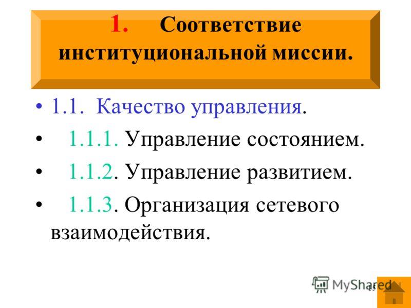 14 ОКО 1.3.1.4.2.6.2.5.2.4.2.3.2.2.2.1.1.1.1.2. 1 2 3 1 2 3 1 2 3 2 1 4 3 3 2 1 1 2 3 4 4 3 2 1 6 5 4 3 2 1 7 4 3 2 1 7 6 5 4 3 2 1 - соответствие институциональной миссии - соответствие социальному заказу