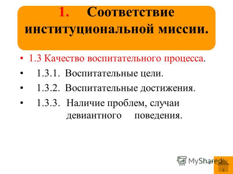 16 1. Соответствие институциональной миссии. 1.2 Качество процесса обучения. 1.2.1. Организационно-педагогические условия. 1.2.1.1. Кадровое обеспечение. 1.2.1.2. Материально-техническая база. 1.2.1.3. Финансирование. 1.2.1.4. Нормативно-правовая баз