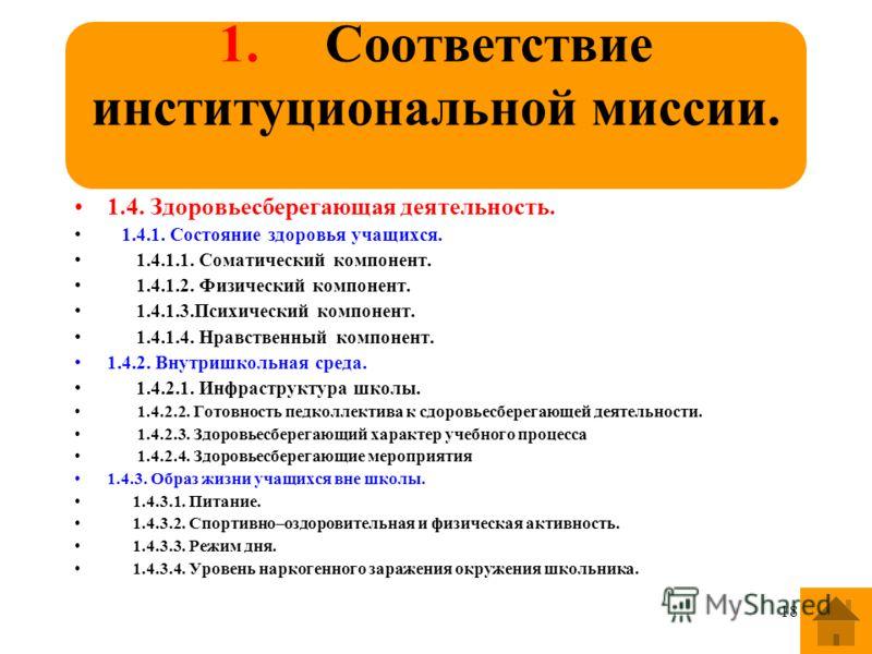 17 1. Соответствие институциональной миссии. 1.3 Качество воспитательного процесса. 1.3.1. Воспитательные цели. 1.3.2. Воспитательные достижения. 1.3.3. Наличие проблем, случаи девиантного поведения.