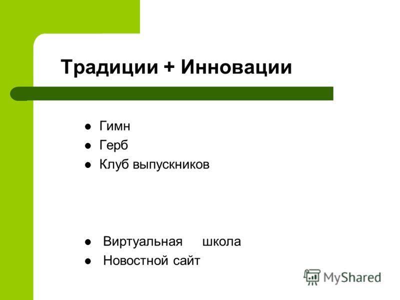 Традиции + Инновации Гимн Герб Клуб выпускников Виртуальная школа Новостной сайт