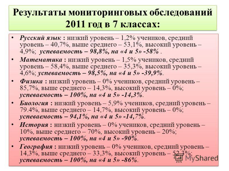 Результаты мониторинговых обследований 2011 год в 7 классах: Русский язык : низкий уровень – 1,2% учеников, средний уровень – 40,7%, выше среднего – 53,1%, высокий уровень – 4,9%; успеваемость – 98,8%, на «4 и 5» -58%. Математика : низкий уровень – 1