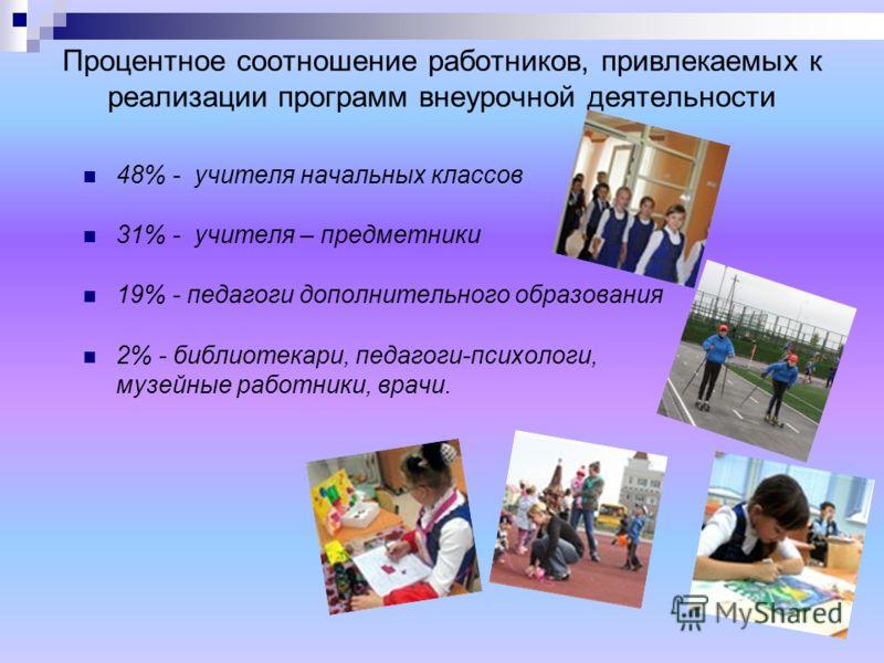 Процентное соотношение работников, привлекаемых к реализации программ внеурочной деятельности 48% - учителя начальных классов 31% - учителя – предметники 19% - педагоги дополнительного образования 2% - библиотекари, педагоги-психологи, музейные работ